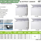 Jual Chest Freezer Minus 80 Derajat (Ultra Low Temperature Freezer Box)